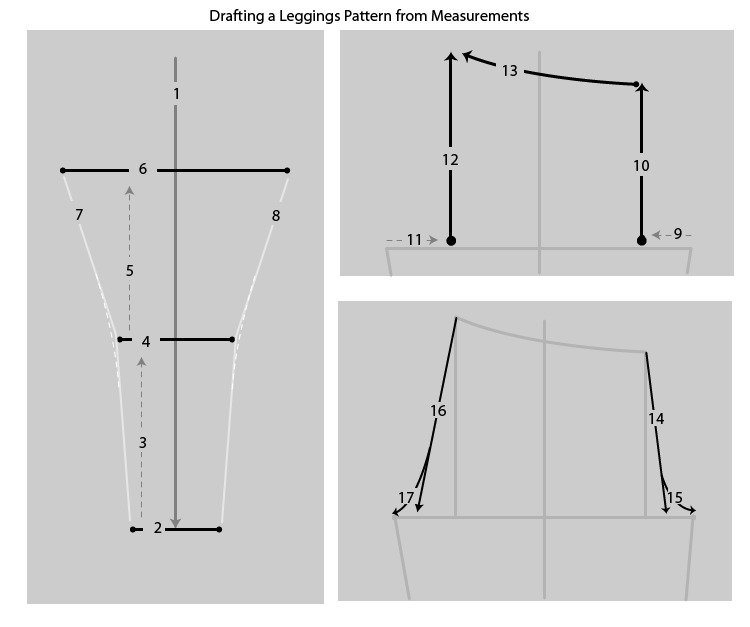 Draft and Sew Leggings - One Little Minute Blog - drafting the pattern-06