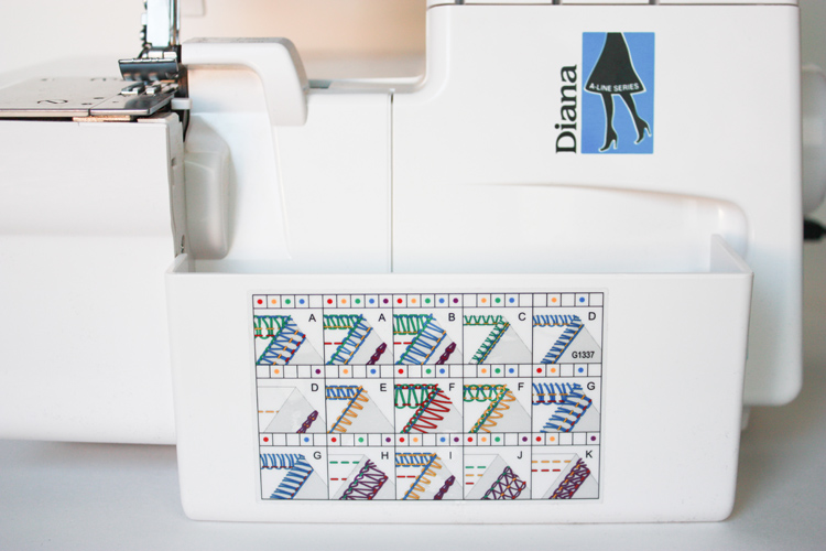 How to use a serger and coverstitch machine - One Little Minute Blog-Stitch Options!!