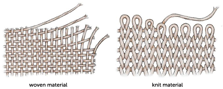 knit fabric overview - one little minute blog - knits vs wovens