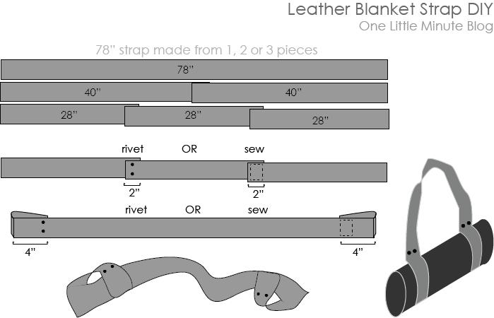 Leather Blanket Strap DIY