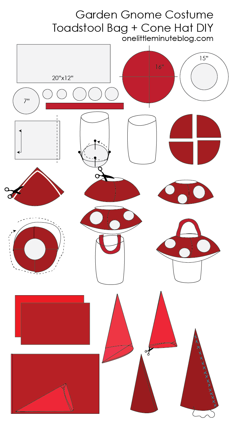 Gnome Costume DIY Hat +Bag -02